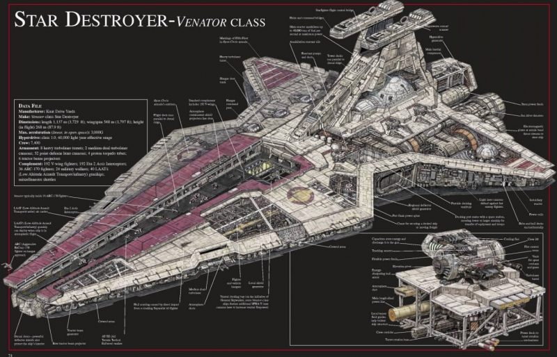 Venator class destroyer - cross section